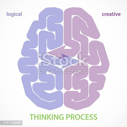Different halves of creative and logical of human mind.