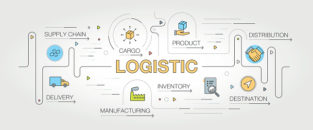 Logistic banner and icons