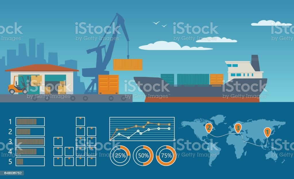 Logistic concept loading processes from warehouse to ship loader, crane. vector art illustration