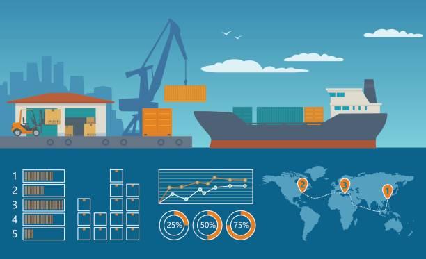 ilustrações de stock, clip art, desenhos animados e ícones de logistic concept loading processes from warehouse to ship loader, crane. - porto