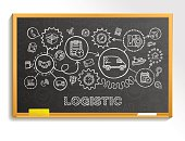 Logistic hand draw integrated icons set on school board.