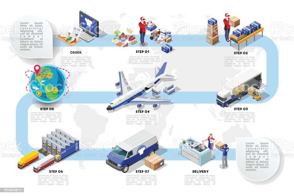 Logistic Infographic Food Delivery Chain Isometric Vector vector art illustration