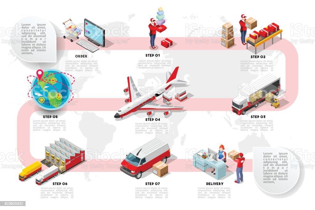 Logistic Infographic Trade Logistics Network Isometric Vector vector art illustration