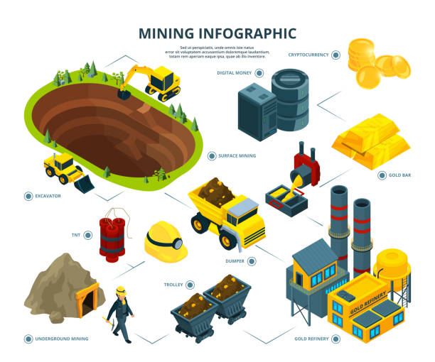Logistic of mining industry. Infographic pictures Logistic of mining industry. Infographic pictures. Vector industrial power mining illustration mining natural resources stock illustrations