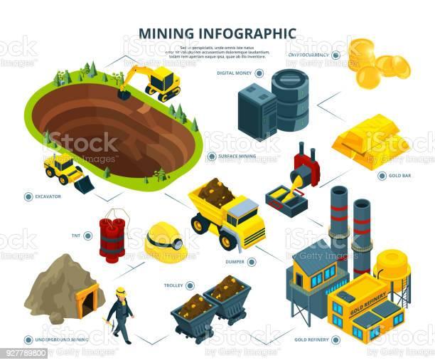 bitcoin infografica mineraria