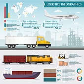Logistics infographic elements and transportation concept vector web banners of train, cargo ship, Air export cargo trucking Freight Storage goods