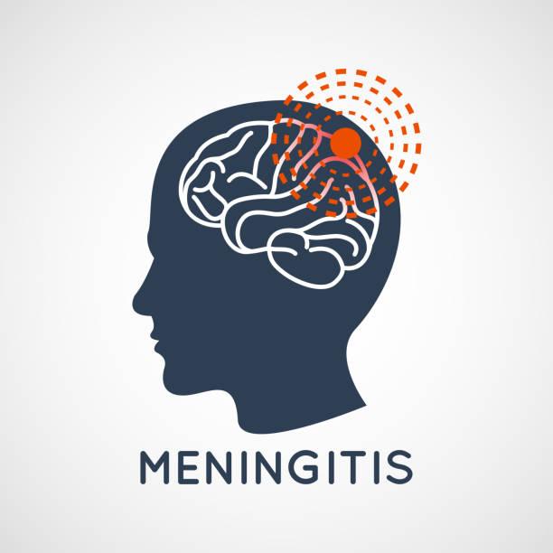MENINGITIS logo vector icon design illustration vector art illustration