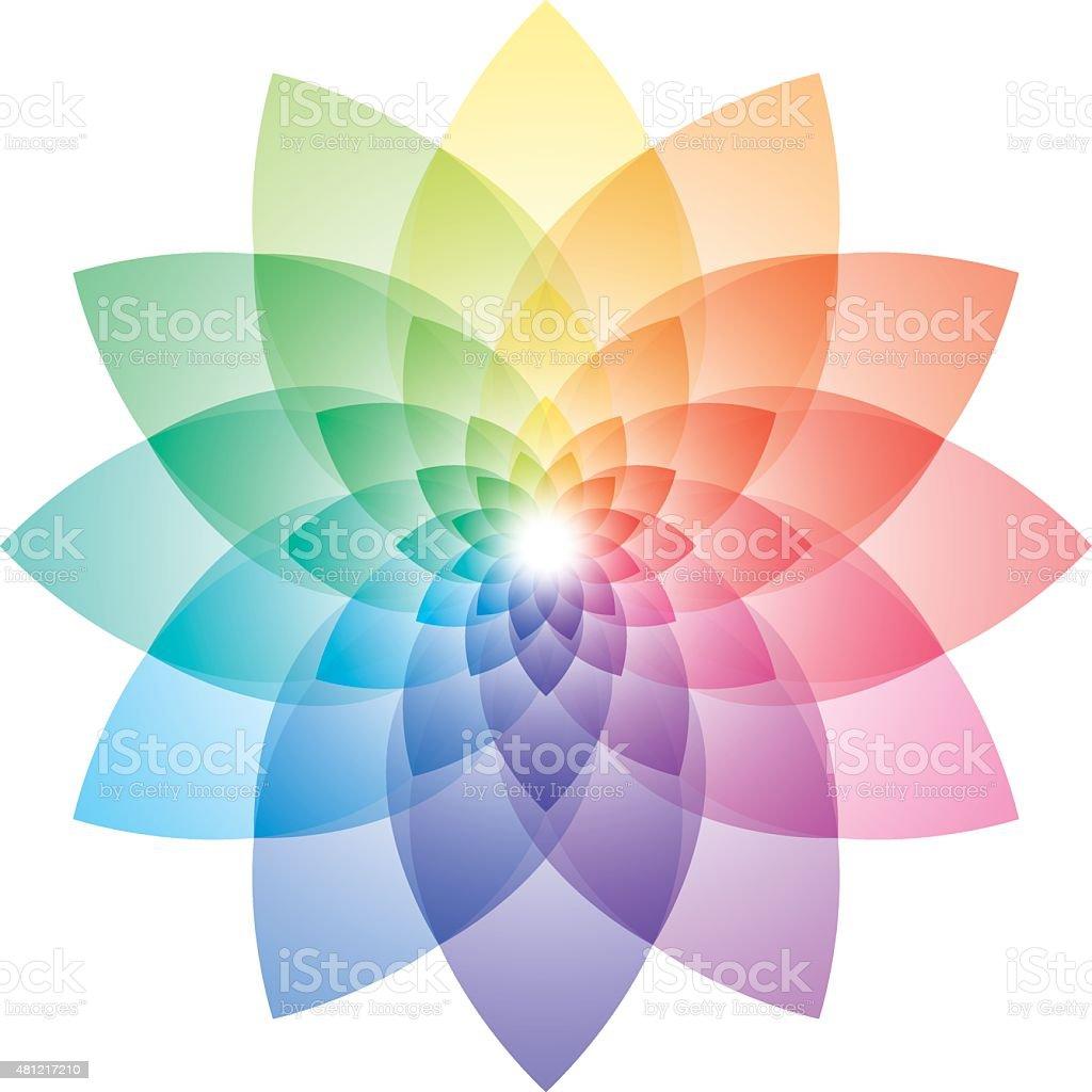Lotus Flower Color Wheel vector art illustration