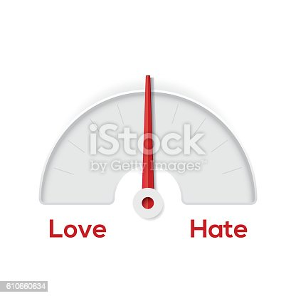 Love hate indicator measuring gauge with red arrow and text on a plain white background
