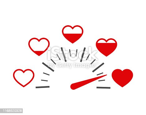 Love heart indicator.Full heart of love with speedometer icon. Love meter of Valentine's day in flat style.Measuring indicator of red hearts. vector eps10