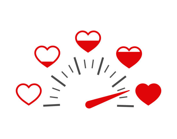 Love heart indicator.Full heart of love with speedometer icon. Love meter of Valentine's day in flat style.Measuring indicator of red hearts. vector illlustration Love heart indicator.Full heart of love with speedometer icon. Love meter of Valentine's day in flat style.Measuring indicator of red hearts. vector eps10 car love stock illustrations