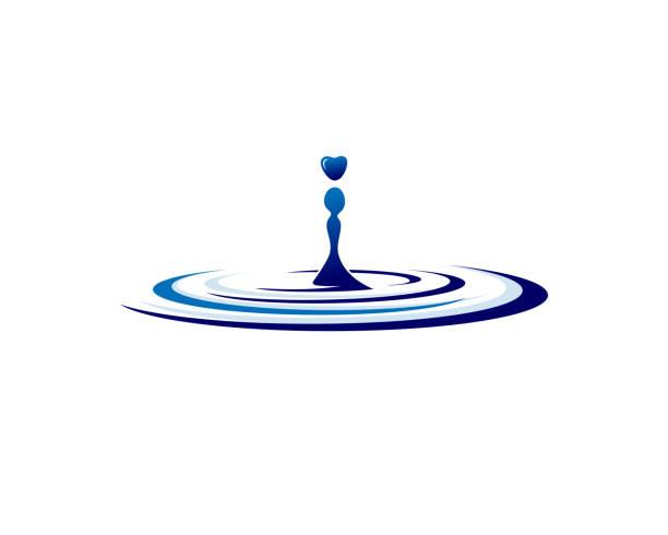 Love Ripple water ripple and love shape abstract vector illustration rippled stock illustrations
