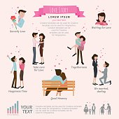 Love story concept, simply illustration and flat design.