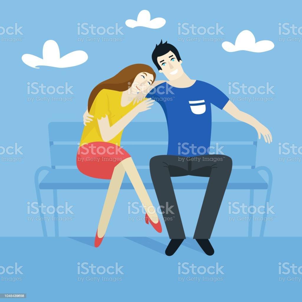 Typer av dating stilar