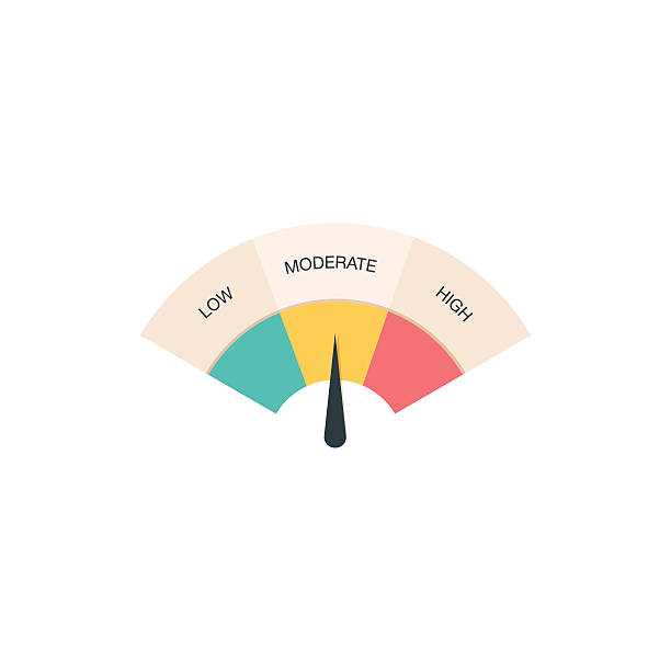 Low, Moderate and High gauges Low, Moderate and High gauges colorful illustraion low stock illustrations