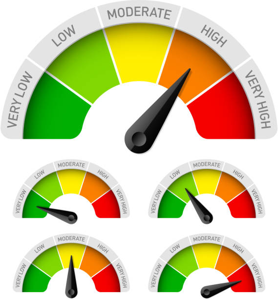 Low, moderate, high - rating meter Vector illustration with transparent effect. Eps10. low stock illustrations