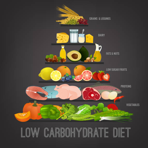 Royalty Free Low Carb Diet Clip Art Vector Images Illustrations