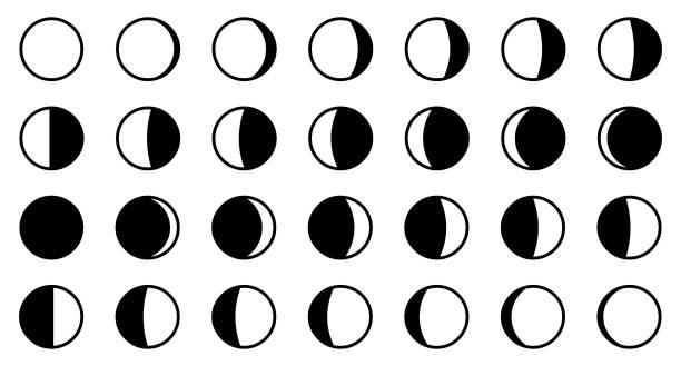 illustrazioni stock, clip art, cartoni animati e icone di tendenza di ciclo delle fasi lunare /lunare. tutte le 28 forme per ogni giorno - nuovo, pieno, ceretta, mezzaluna calante, primo, terzo quarto, gibbous. - luna gibbosa