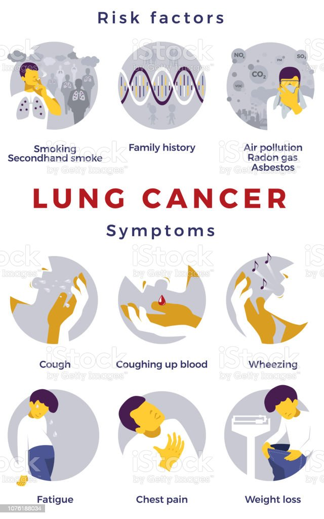 Lung Cancer risk factors and symptoms. vector art illustration