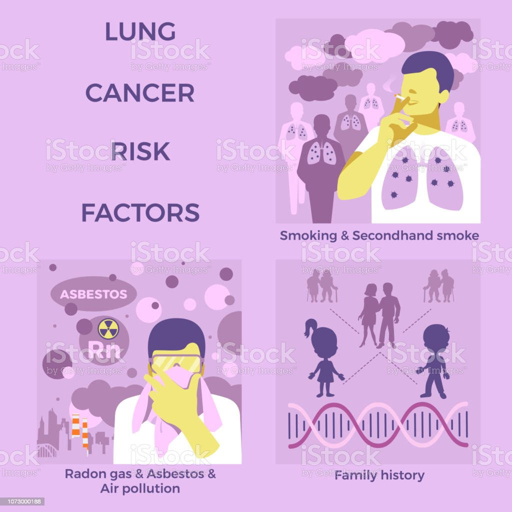Lung Cancer risk factors. vector art illustration