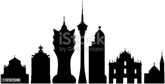 Macao buildings.