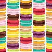 Macaroon pattern. Please see some similar pictures in my lightboxs: http://i681.photobucket.com/albums/vv179/myistock/food.jpg
