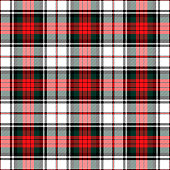 Repeating pattern design of Dress Modern tartan