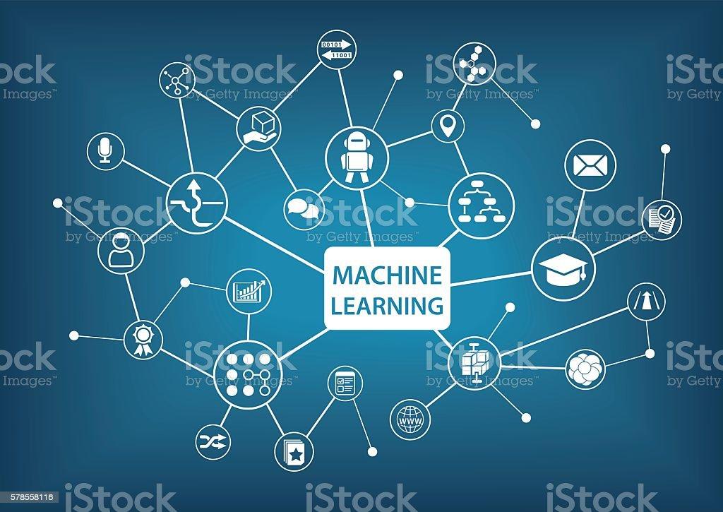 Machine learning concept vector illustration - ilustración de arte vectorial