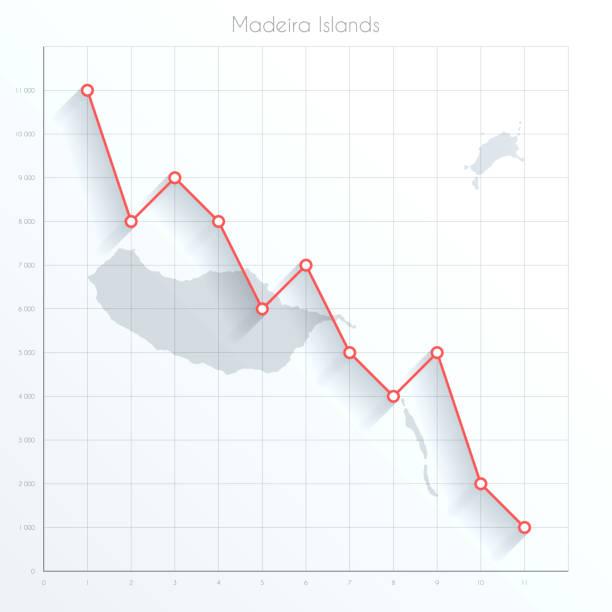 ilustrações de stock, clip art, desenhos animados e ícones de madeira islands map on financial graph with red downtrend line - funchal madeira