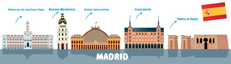Madrid Symbols