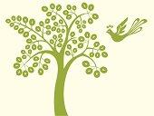 Magic Tree & Birdie