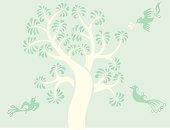 Magic Tree & Birds