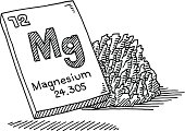 Hand-drawn vector drawing of the Chemical Element Magnesium. Black-and-White sketch on a transparent background (.eps-file). Included files are EPS (v10) and Hi-Res JPG.