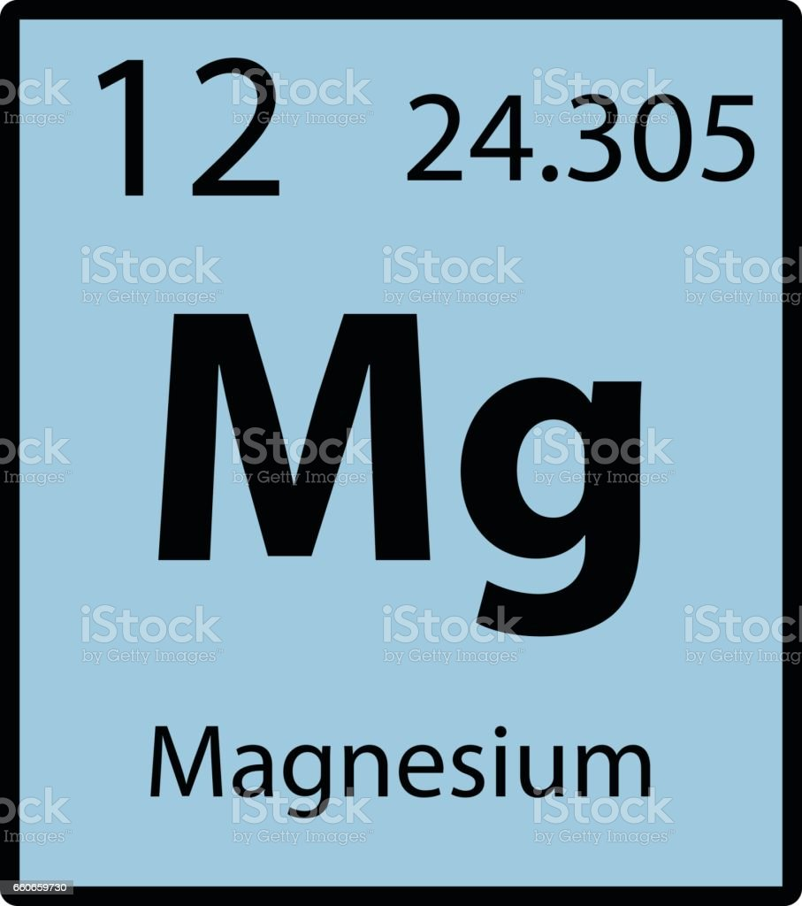 Magnesium Periodic Table Element Color Icon On White Background