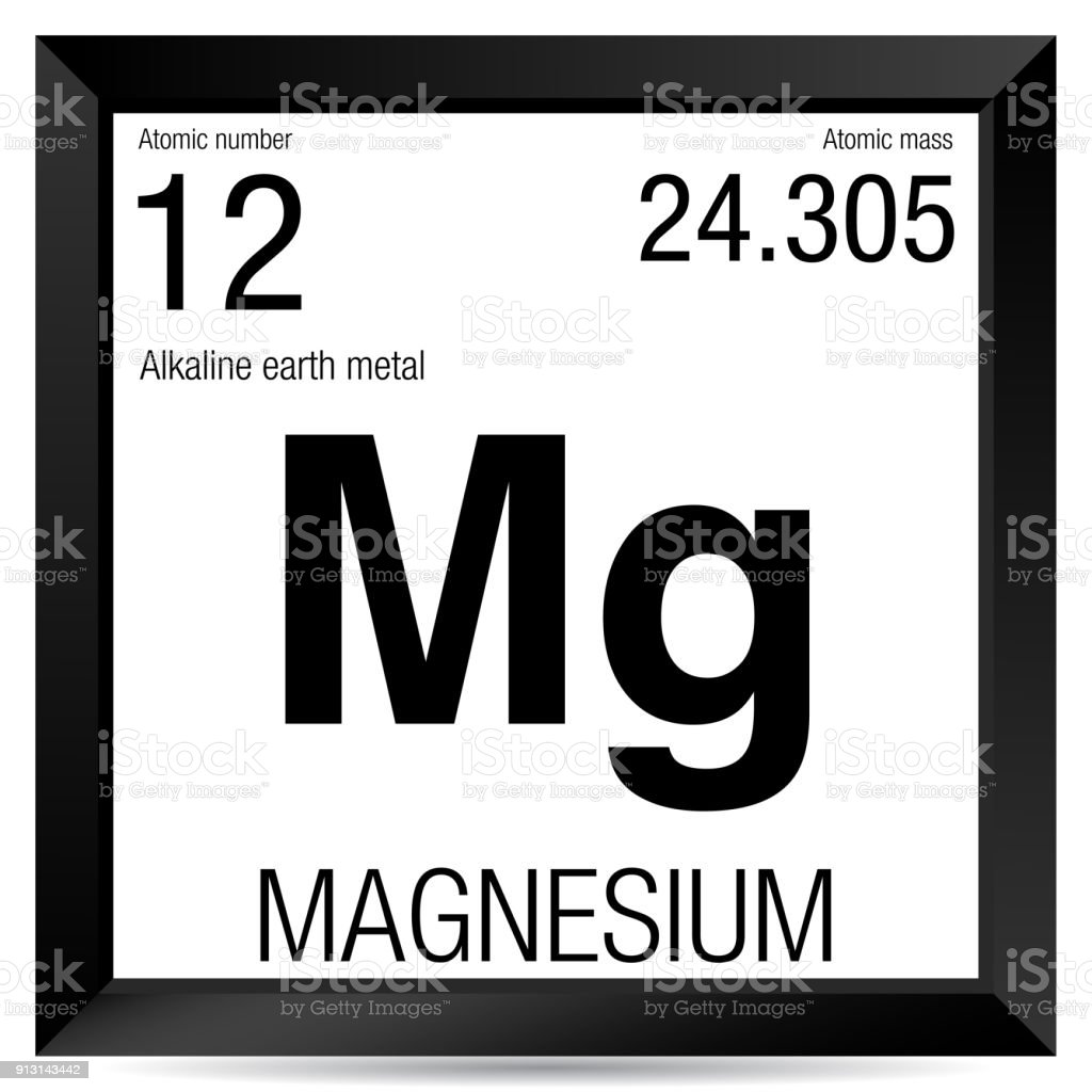Magnesium symbol element number 12 of the periodic table of the magnesium symbol element number 12 of the periodic table of the elements chemistry royalty urtaz Choice Image