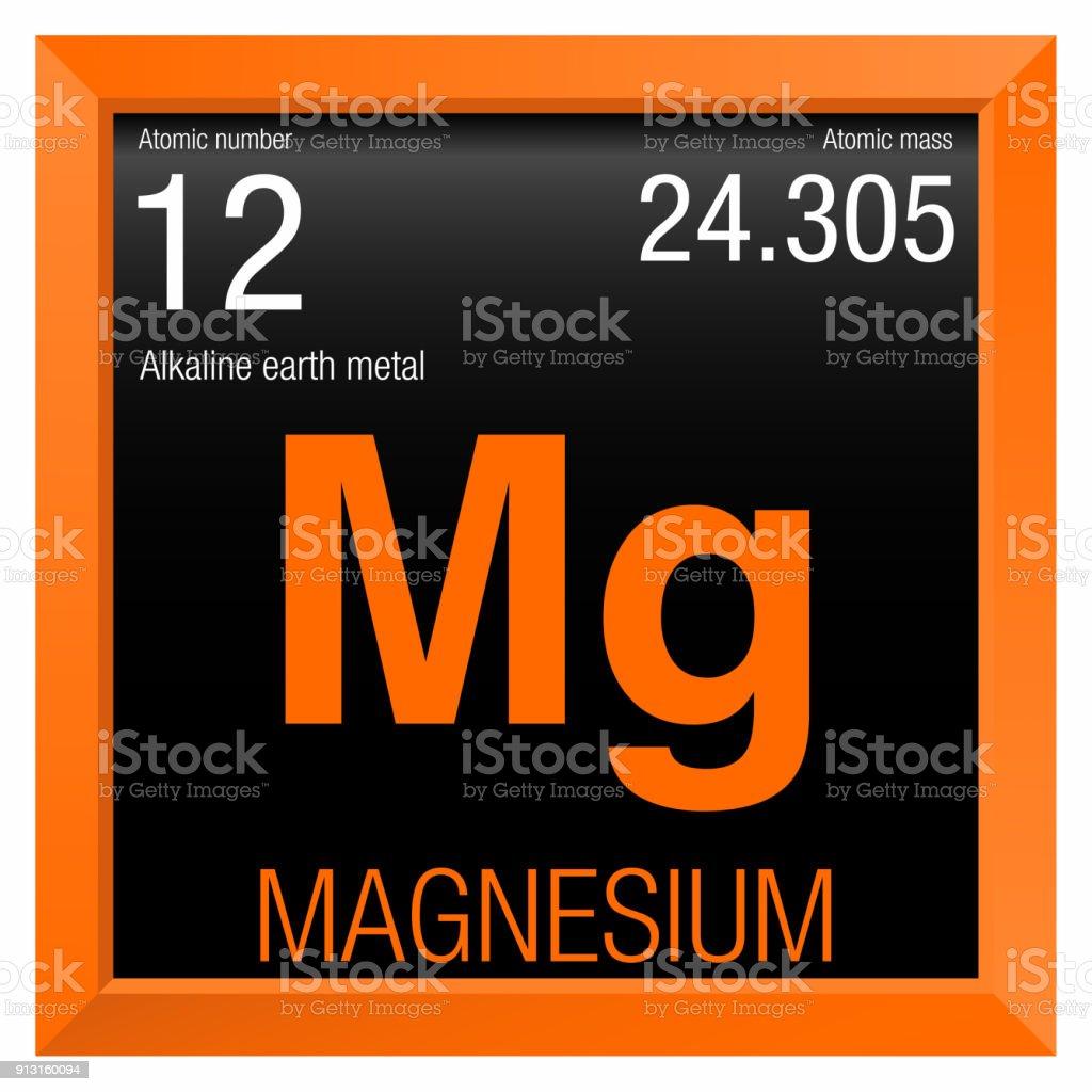 Magnesium symbol element number 12 of the periodic table of the magnesium symbol element number 12 of the periodic table of the elements chemistry royalty urtaz Images