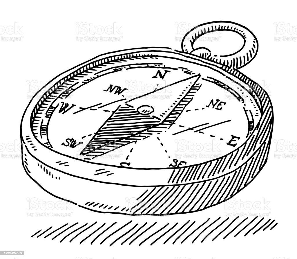 Ilustración De Dibujo De Símbolo De Brújula Magnética Y Más