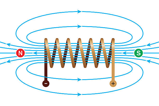 magnetic field of a current-carrying coil - kupferdraht stock-grafiken, -clipart, -cartoons und -symbole