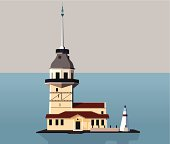 Maiden's Tower of Istanbul