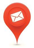 Mail Pointer Symbol