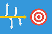 main way to primary target, vector concept