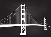 Suspension bridge on a chalkboard background
