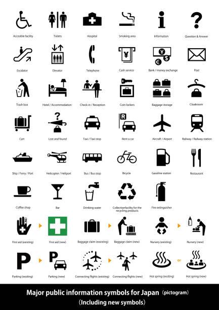 Major public information symbols for Japan / Icon set ( including new added symbols) Major public information symbols for Japan / Icon set ( including new added symbols) bathroom clipart stock illustrations