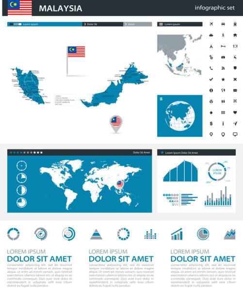 34 - malaysia - blau grau infografik q10 - kuching stock-grafiken, -clipart, -cartoons und -symbole