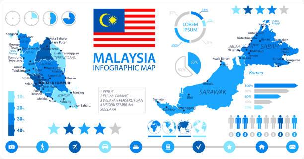05 - malaysia - blauen fleck infografik 10 - kuching stock-grafiken, -clipart, -cartoons und -symbole