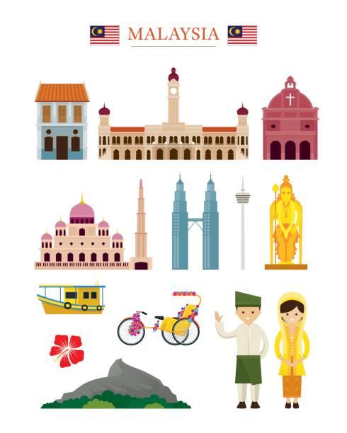 Malaysia Landmarks Architecture Building Object Set Famous Place, Travel and Tourist Attraction kuala lumpur batu caves stock illustrations