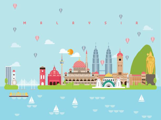 stockillustraties, clipart, cartoons en iconen met maleisië bezienswaardigheden reizen en reis vector - malakka staat
