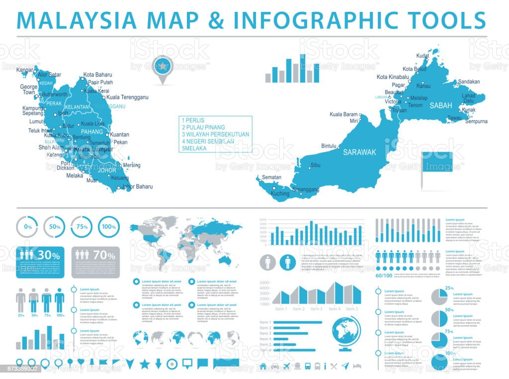 Malaysia Map Info Graphic Vector Illustration Stock