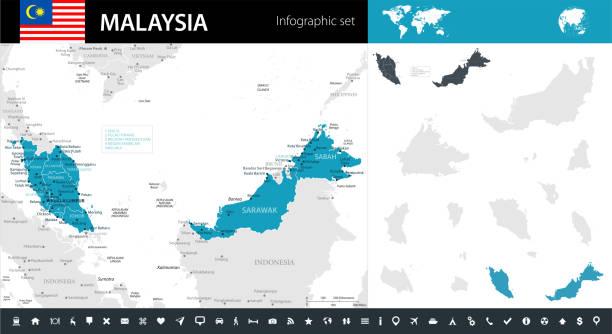 09 - malaysia - murena infografik kurze 10 - kuching stock-grafiken, -clipart, -cartoons und -symbole