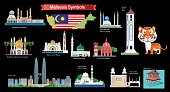 Vector Malaysia Symbols